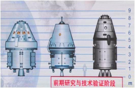 Новый китайский перспективный пилотируемый корабль. Его история и роль в современной лунной гонке - 6