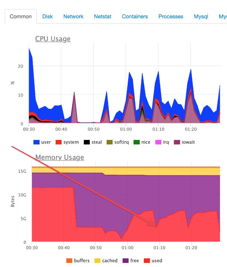 Обновление MySQL (Percona Server) с 5.7 до 8.0 - 6