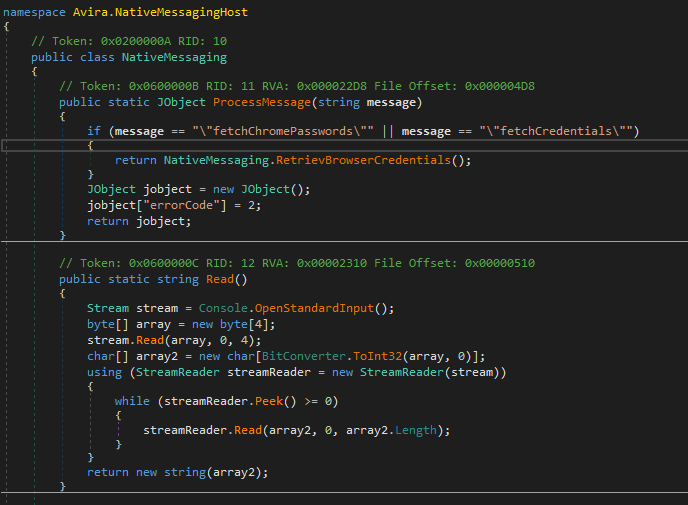 Листинг кода функции ProcessMessage