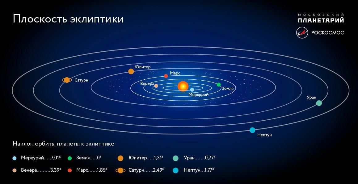 Инопланетные кентавры - 2