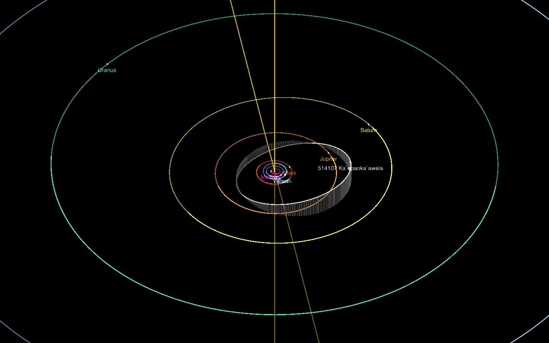 Инопланетные кентавры - 5