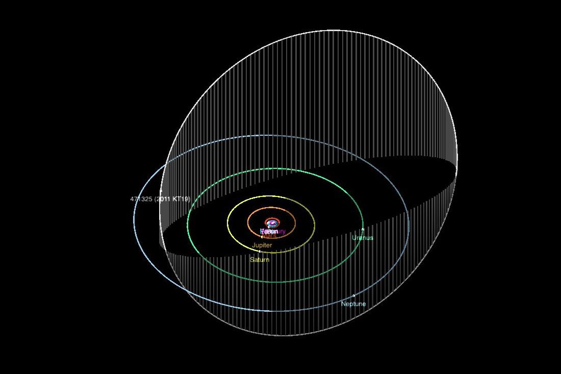Инопланетные кентавры - 1
