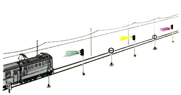 Как поезд проходит путь от станции до станции: особенности маршрутизации - 2