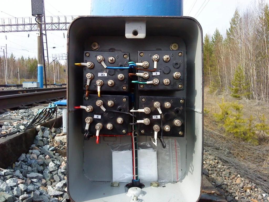 Как поезд проходит путь от станции до станции: особенности маршрутизации - 4