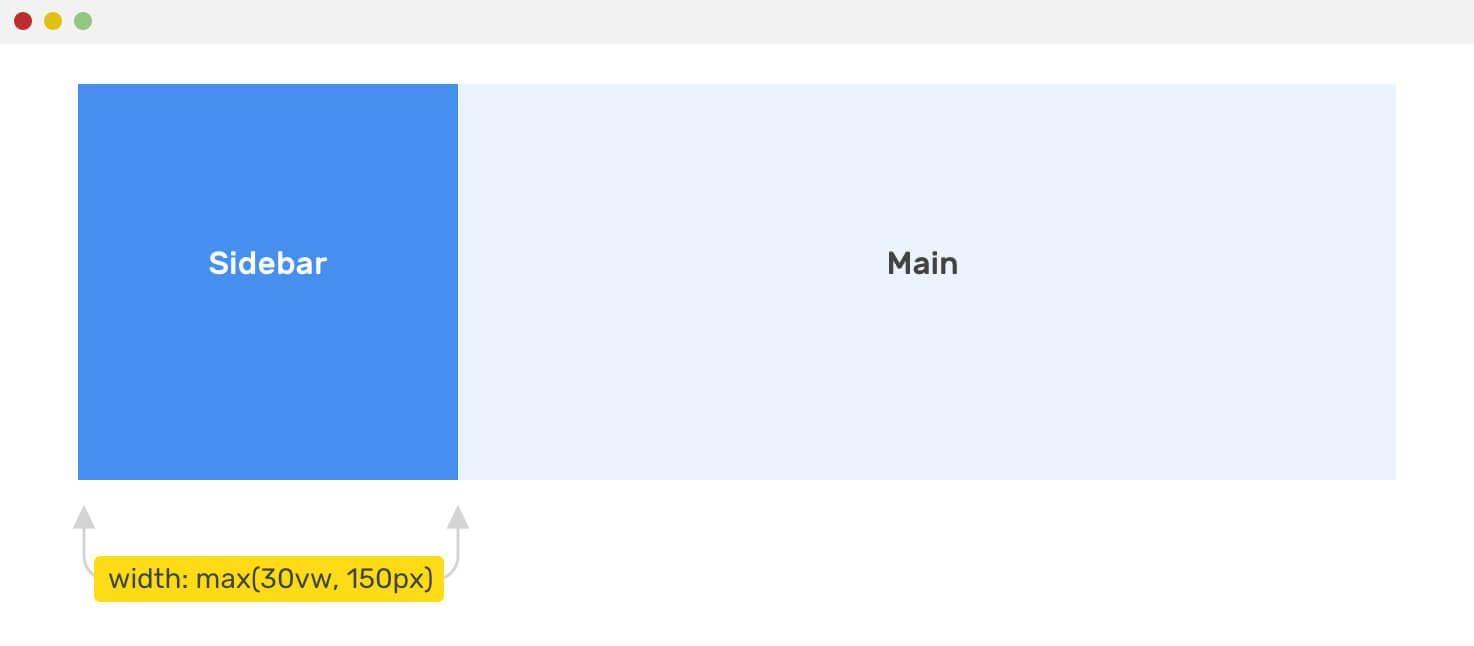 CSS-функции min(), max() и clamp() - 11