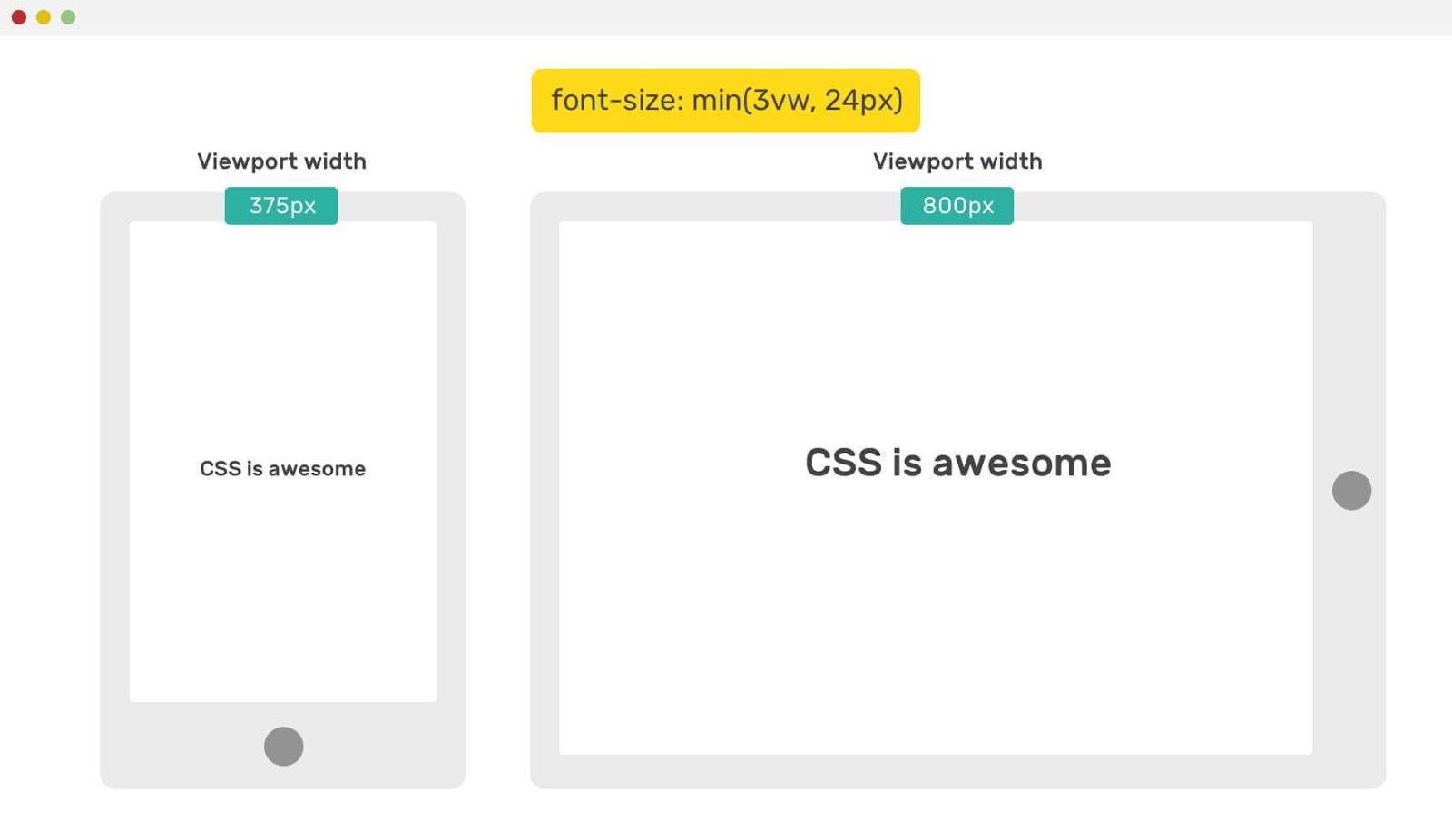 CSS-функции min(), max() и clamp() - 13