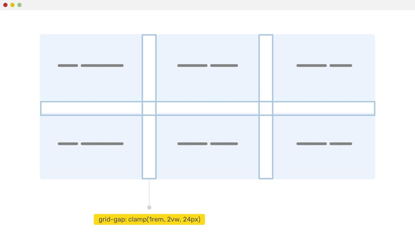 CSS-функции min(), max() и clamp() - 22