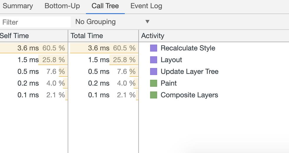 Анализ производительности CSS-анимаций - 3