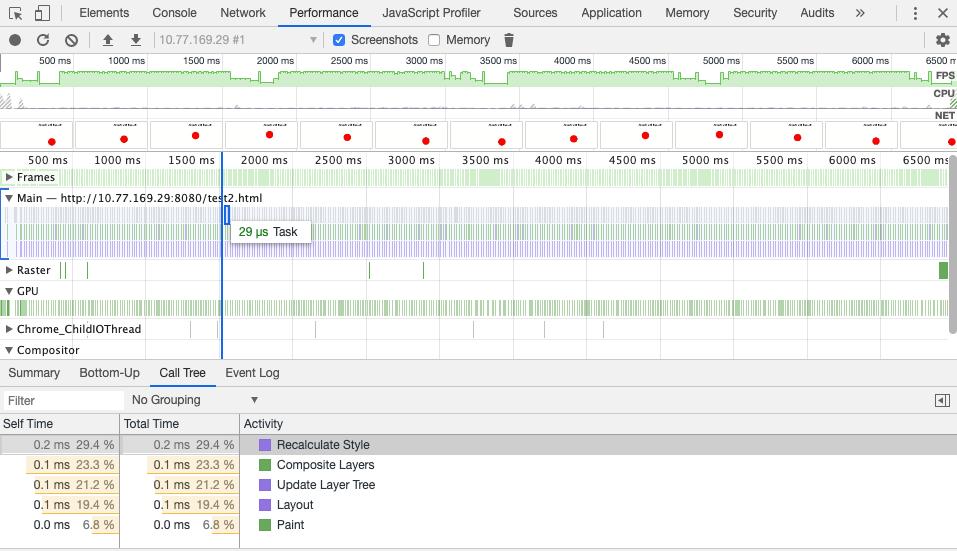 Анализ производительности CSS-анимаций - 8