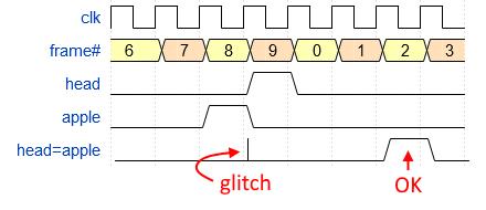 Собираем игру «Змейка» на макетной плате. Часть 2: «векторный» дисплей - 6