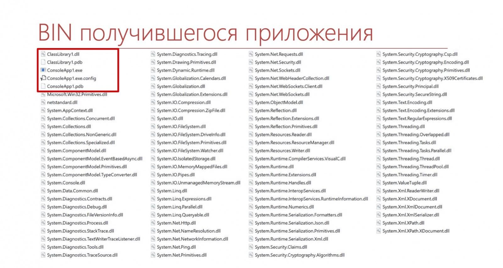 .NET: Лечение зависимостей - 21