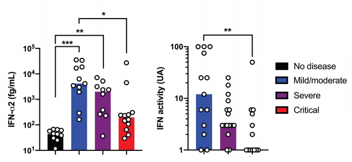 Как укрепить иммунитет и защититься от ОРВИ и, вероятно, COVID-19. Факты доказанные наукой - 7