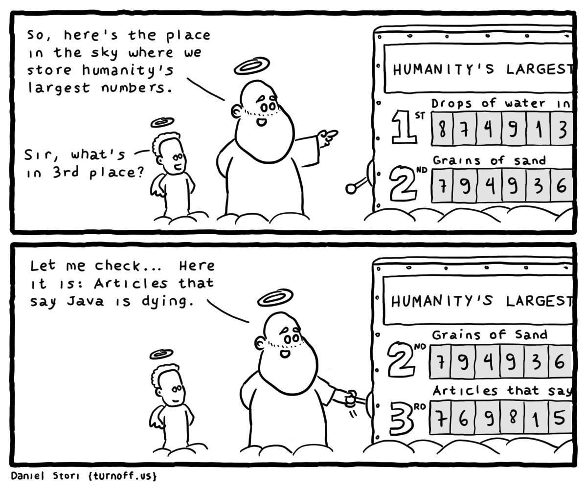 Какой язык программирования учить в 2020-м? - 6