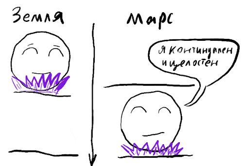 Сознание и тезис Макса Фрая - 8