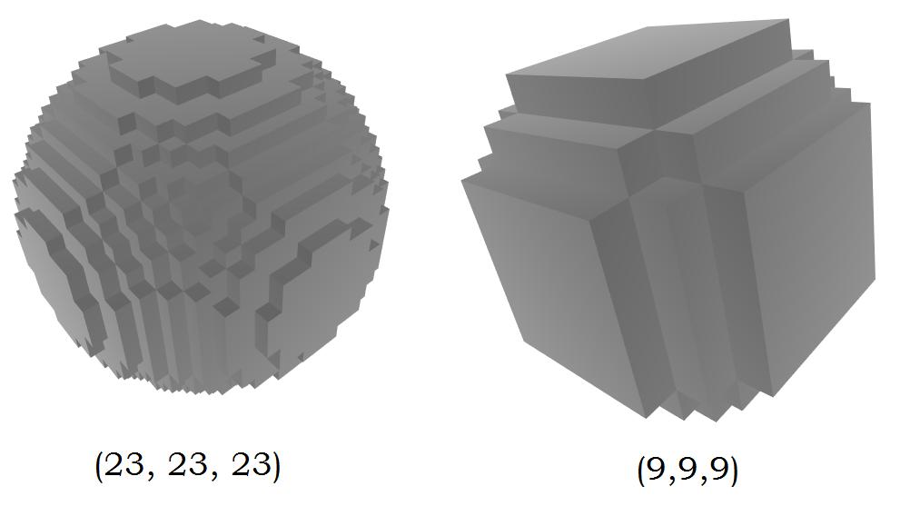 3D ML. Часть 1: формы представления 3D-данных - 12