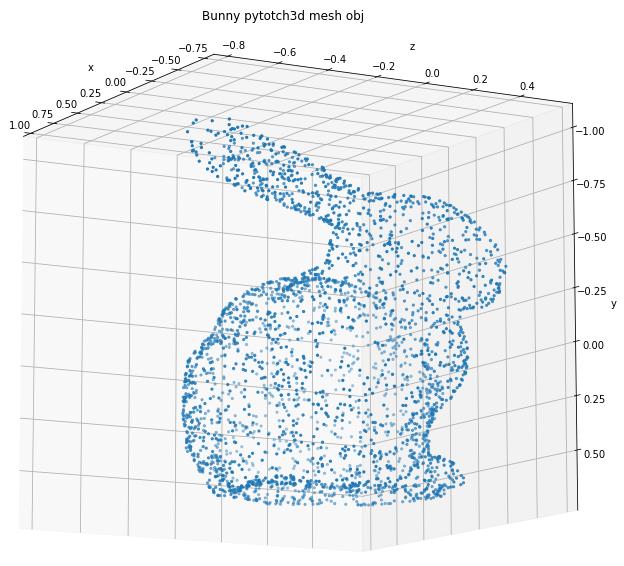 3D ML. Часть 1: формы представления 3D-данных - 15
