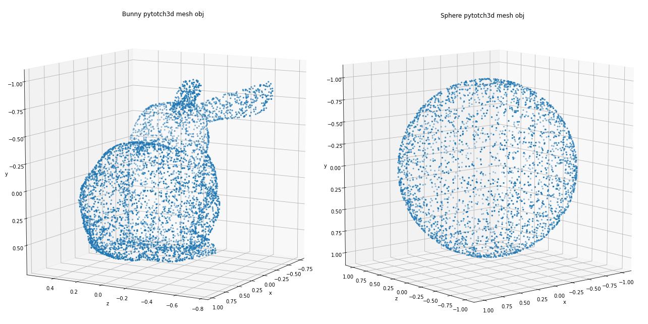 3D ML. Часть 1: формы представления 3D-данных - 16