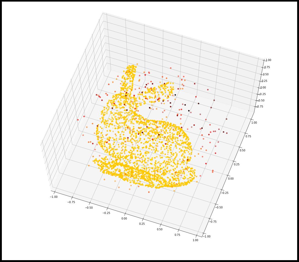 3D ML. Часть 1: формы представления 3D-данных - 17