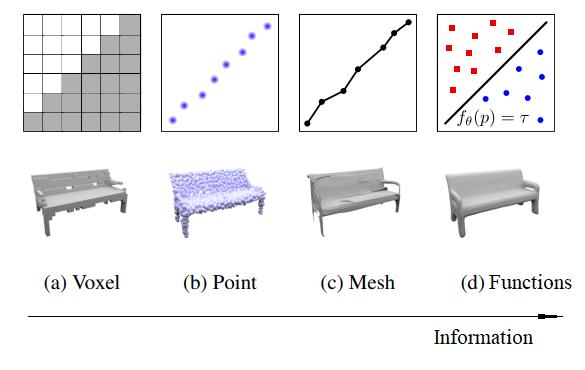 3D ML. Часть 1: формы представления 3D-данных - 6