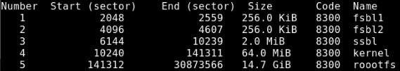 STM32MP1: U-Boot, Buildroot, Arch Linux и немного Debian - 11