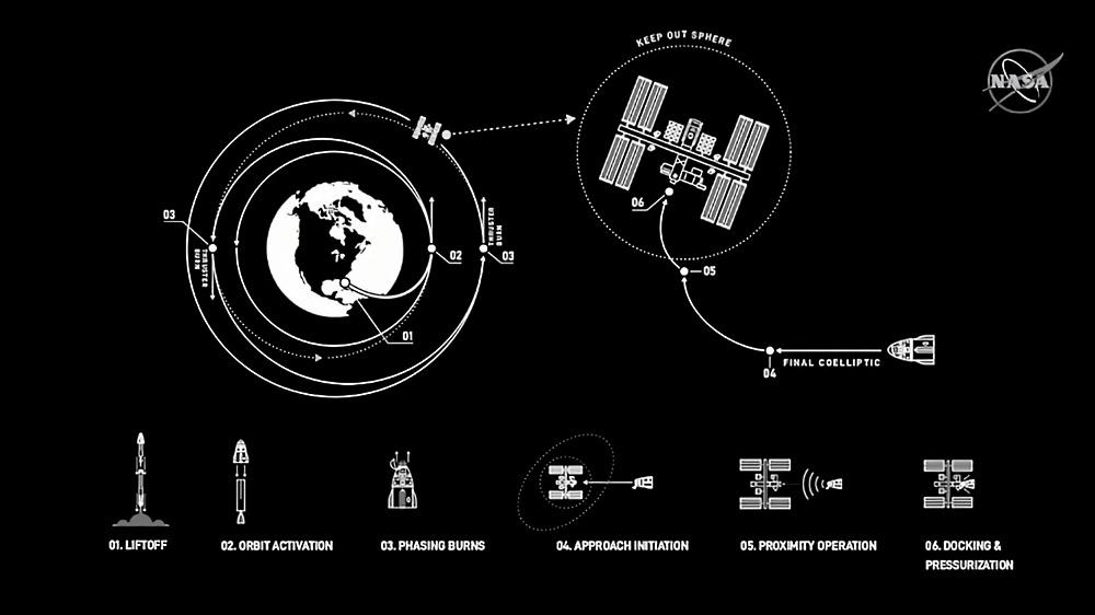 Подготовка к старту SpaceX DM-2 вышла на финишную прямую - 9