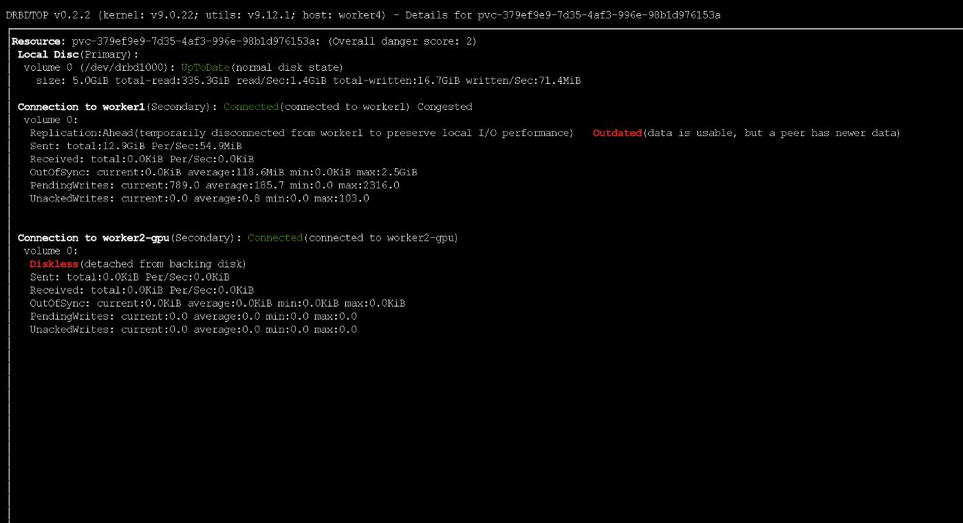 Состояние и производительность решений для постоянного хранения данных в Kubernetes - 13
