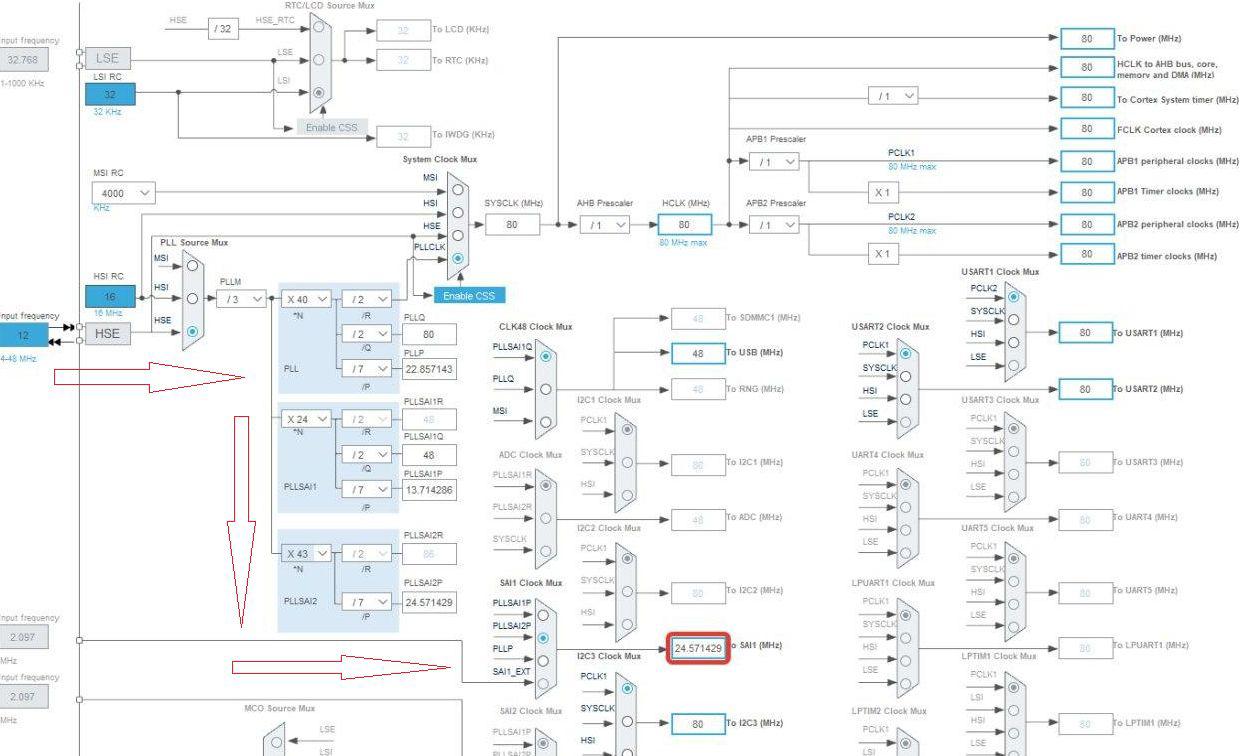 Как мы тестируем системы микрофонов на STM32: опыт разработчиков устройств Яндекса - 3
