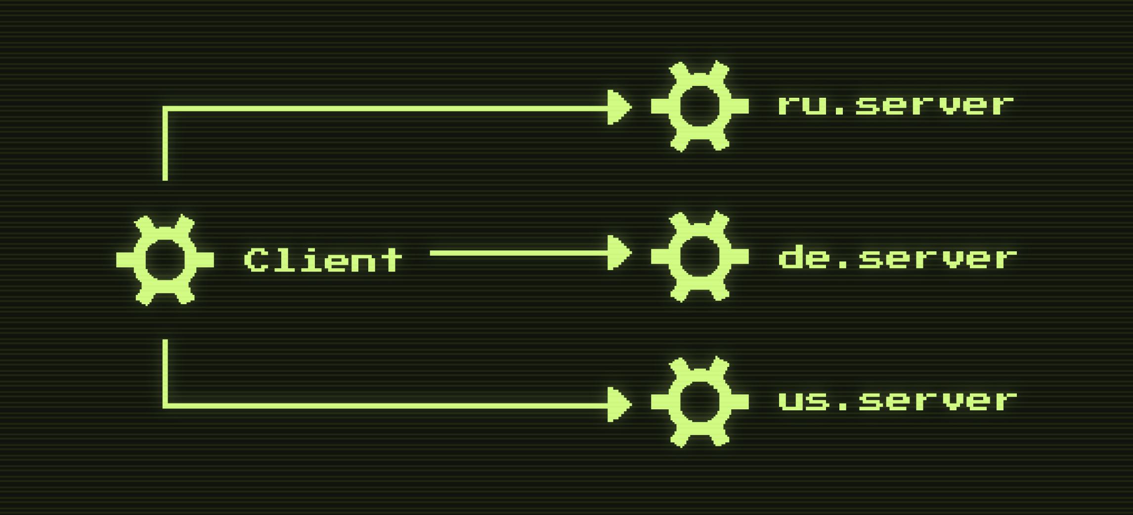 Повышаем надёжность HttpClient'а в .NET Core или как ошибиться в 3 строках кода 4 раза - 2