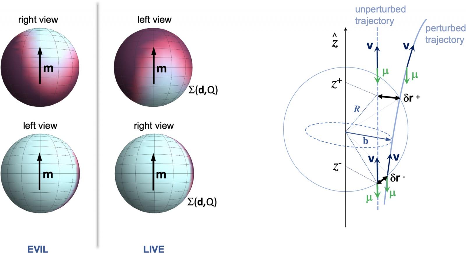 Хиральность, космические лучи и эволюция - 8