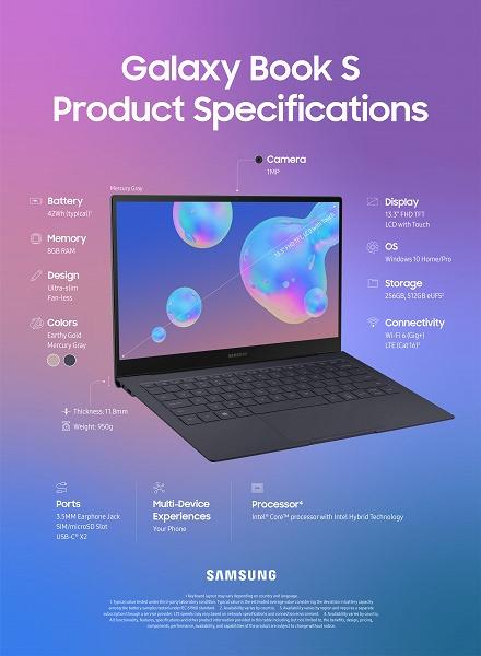 Новый Samsung Galaxy Book S — первый в мире ноутбук на гетерогенном пятиядерном процессоре Intel