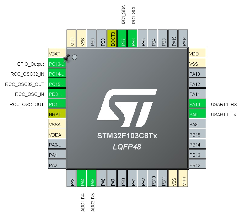 Колхозим метеостанцию на STM32 (Bluepill, STM32IDE, HAL) - 3
