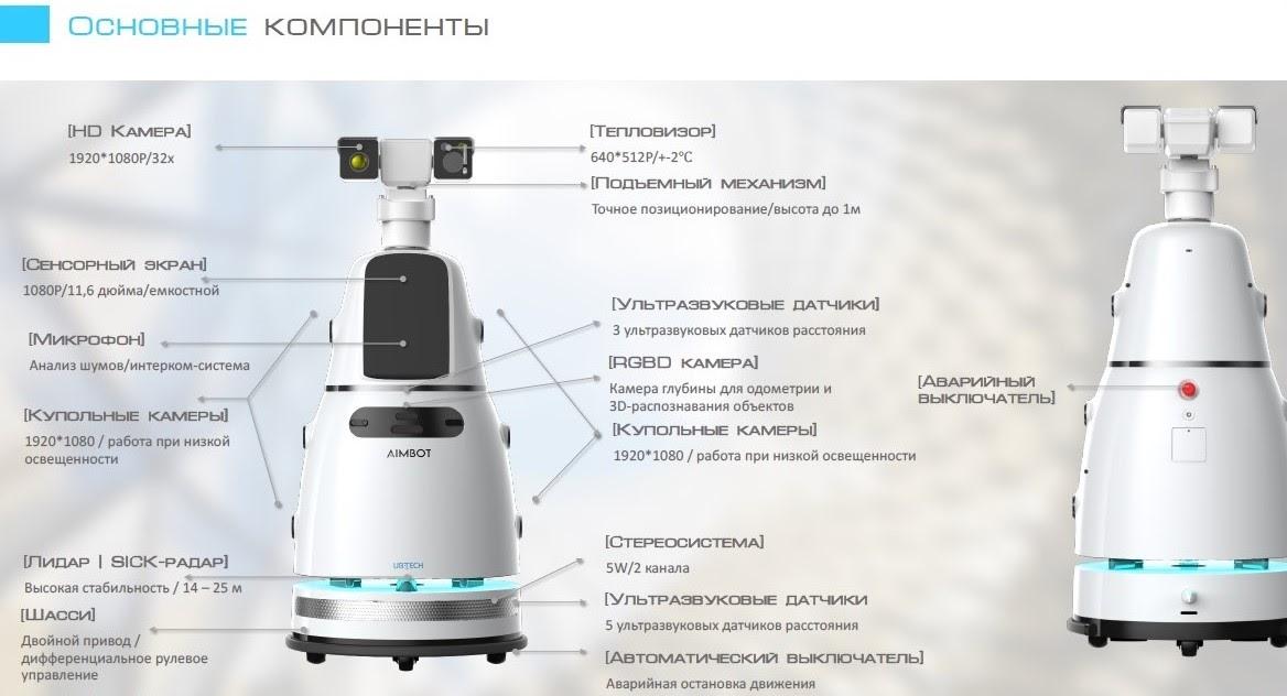 Будущее наступает: китайские роботы приехали в Россию - 14