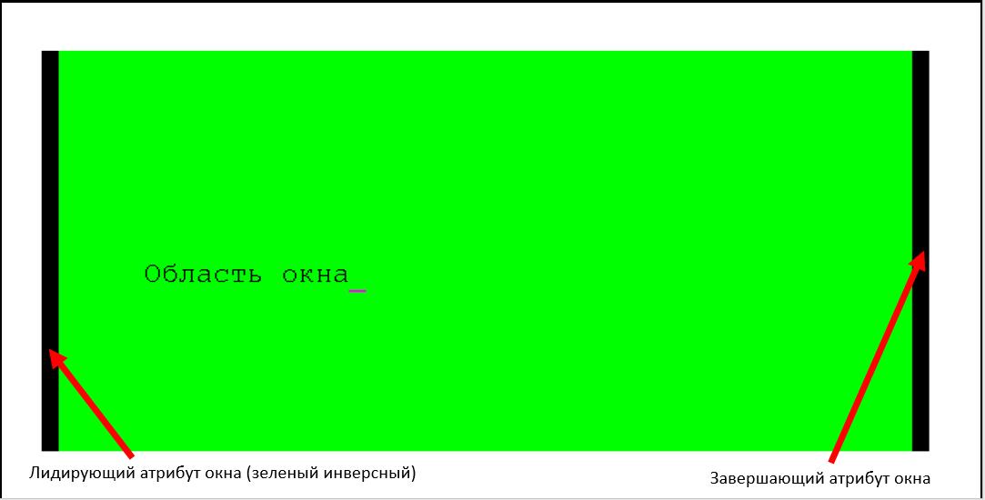 О разработке интерактивных приложений под ОС IBM i (aka AS-400) - 10