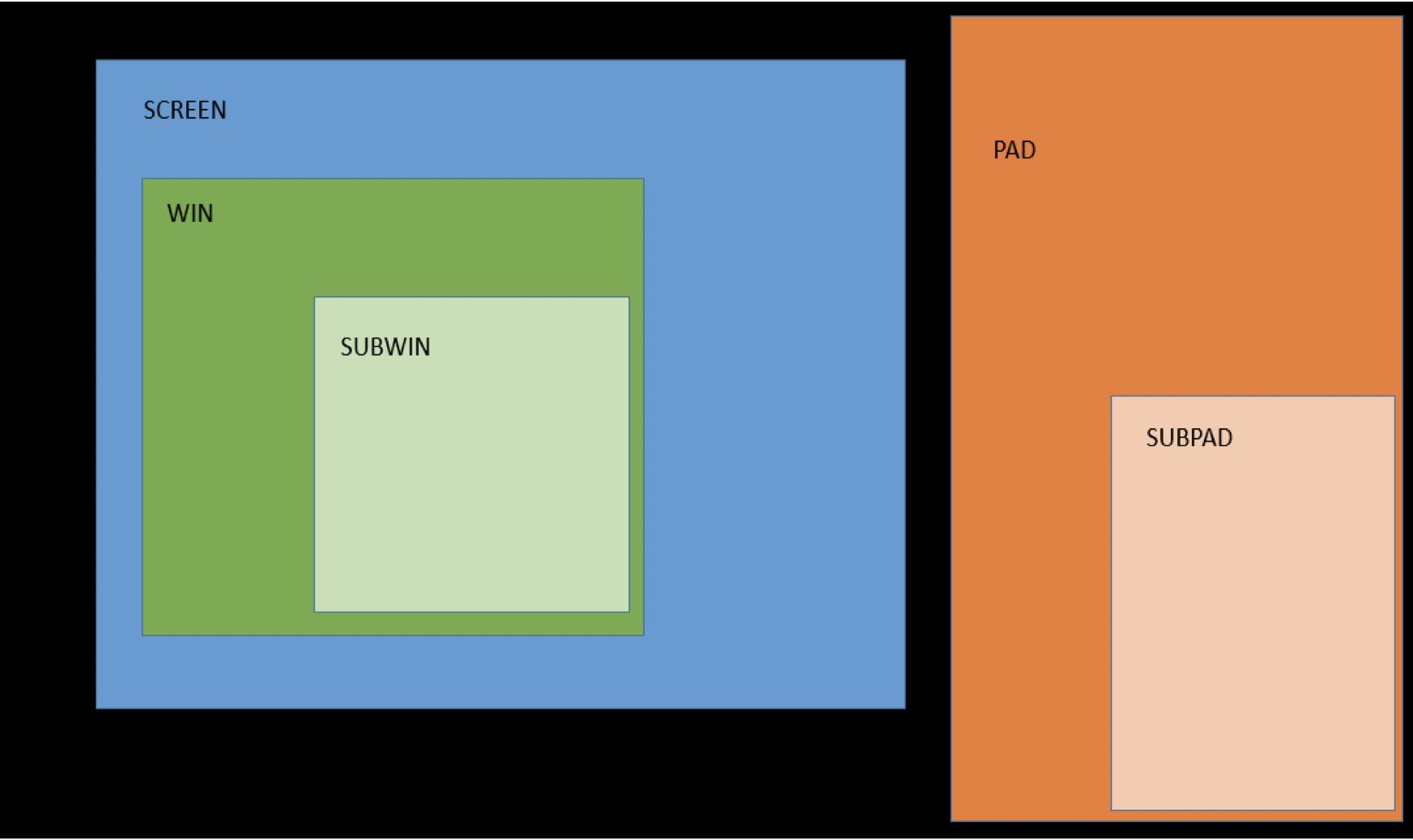 О разработке интерактивных приложений под ОС IBM i (aka AS-400) - 11