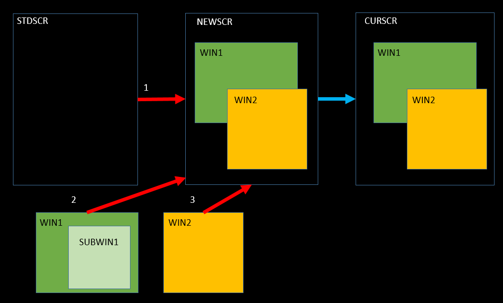 О разработке интерактивных приложений под ОС IBM i (aka AS-400) - 12