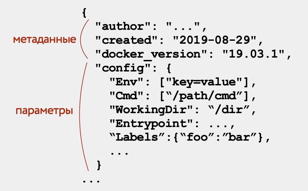 «Восстание машин» часть 1: continuous delivery для базовых Docker образов - 10