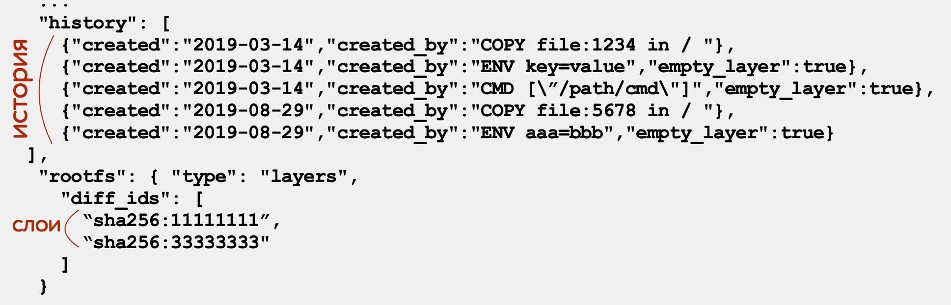 «Восстание машин» часть 1: continuous delivery для базовых Docker образов - 11