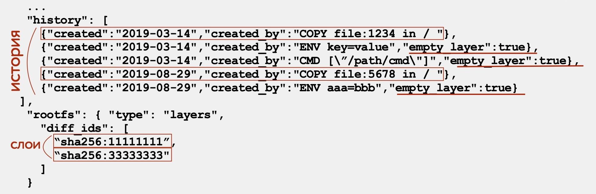 «Восстание машин» часть 1: continuous delivery для базовых Docker образов - 12