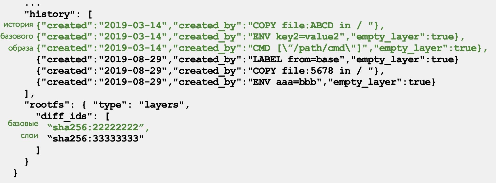 «Восстание машин» часть 1: continuous delivery для базовых Docker образов - 16