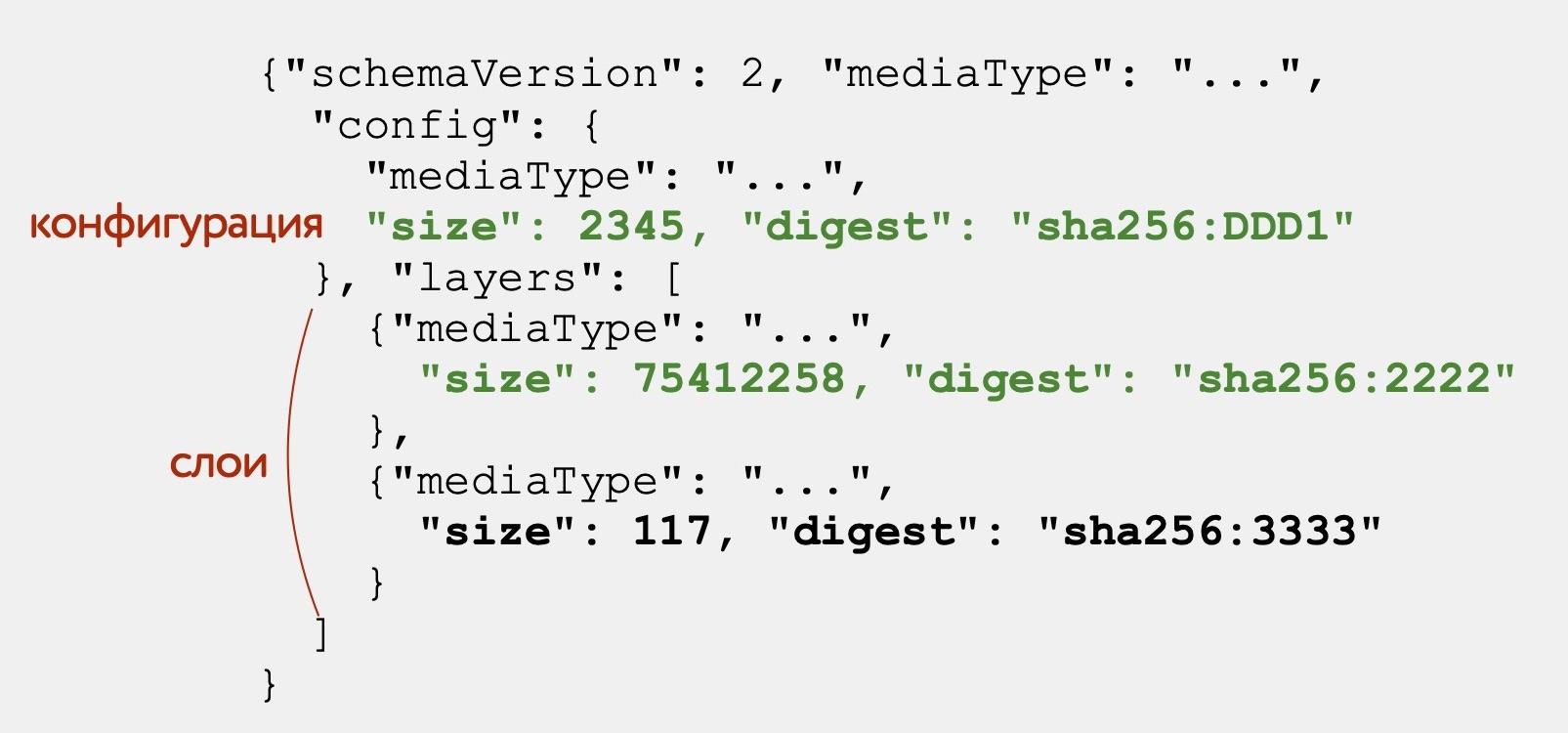 «Восстание машин» часть 1: continuous delivery для базовых Docker образов - 20
