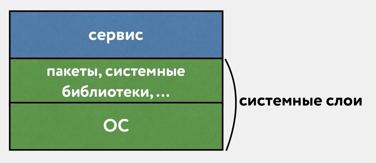 «Восстание машин» часть 1: continuous delivery для базовых Docker образов - 3