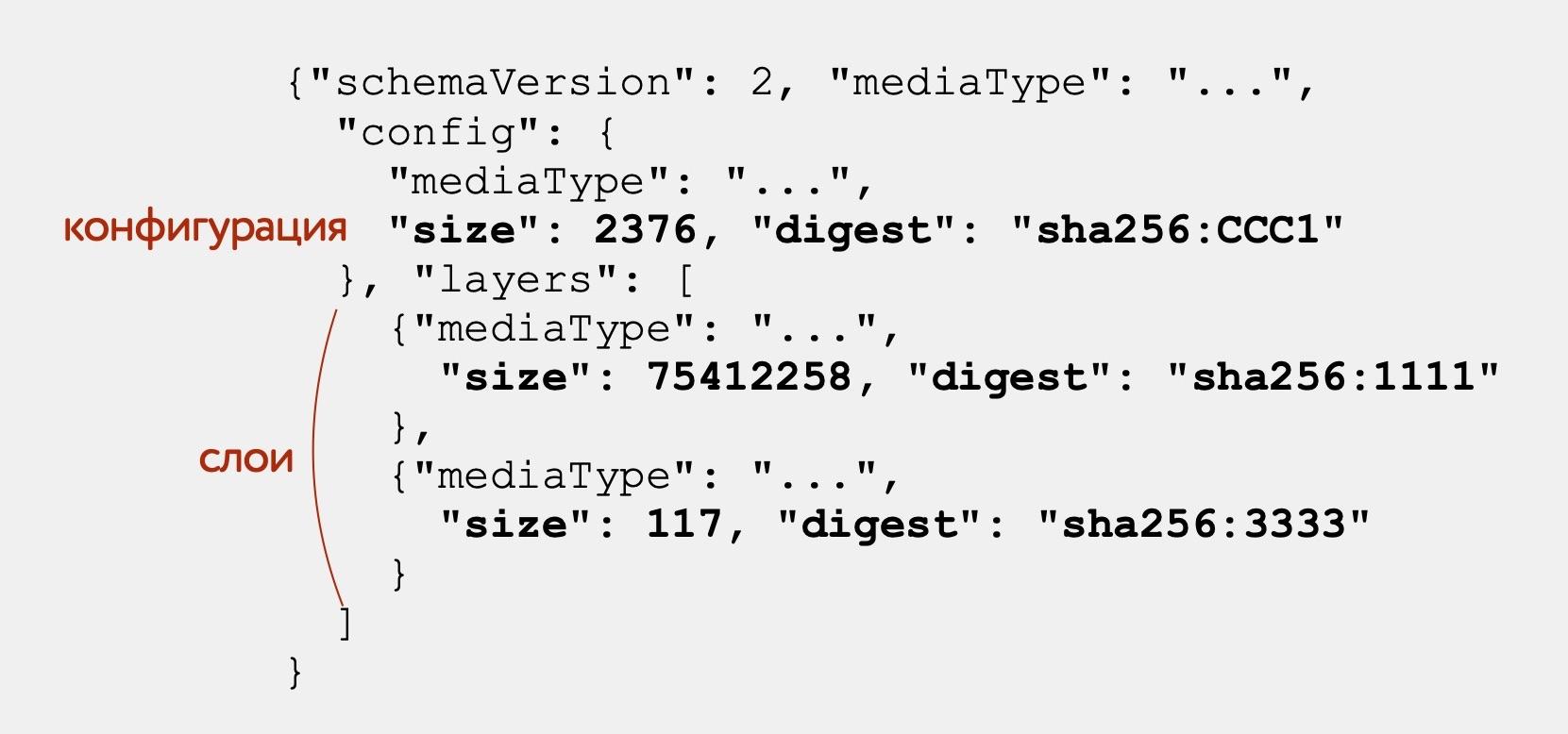 «Восстание машин» часть 1: continuous delivery для базовых Docker образов - 8
