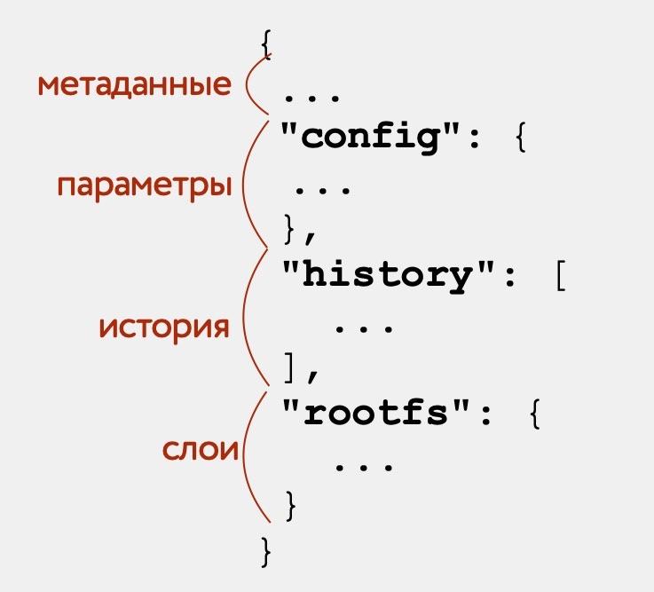 «Восстание машин» часть 1: continuous delivery для базовых Docker образов - 9