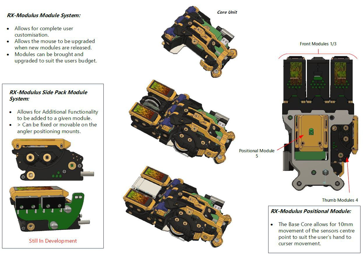 RX-Modulus: полностью модульная компьютерная мышь - 6
