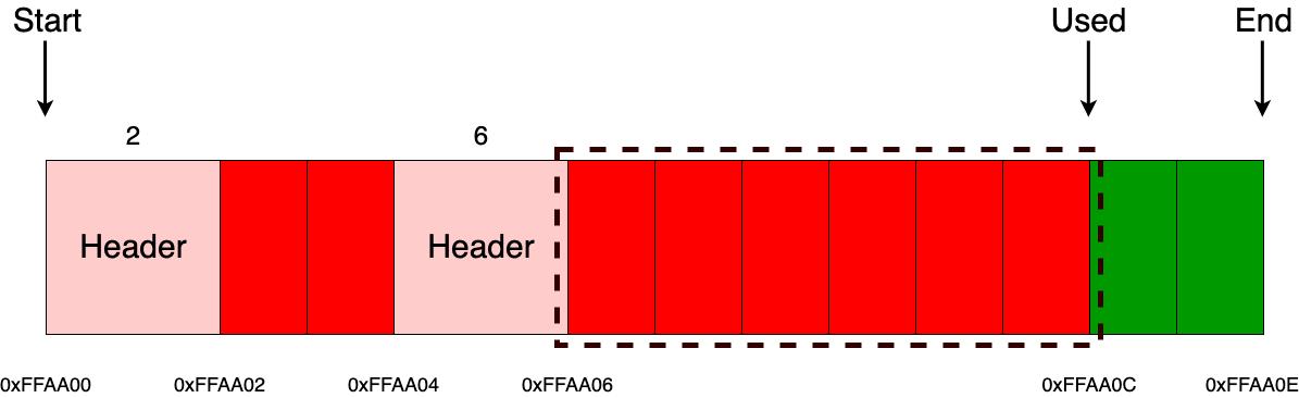 Аллокаторы памяти - 15