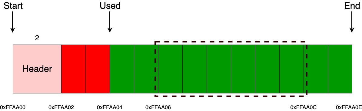 Аллокаторы памяти - 16