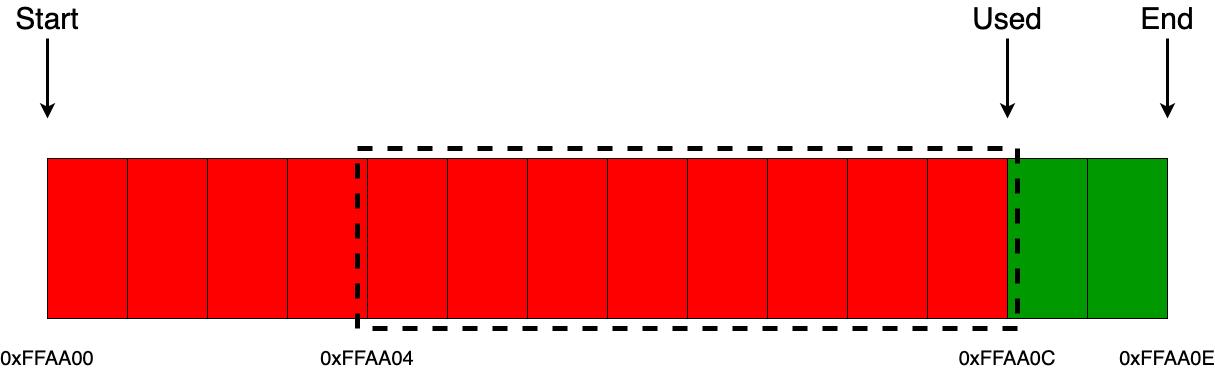 Аллокаторы памяти - 3