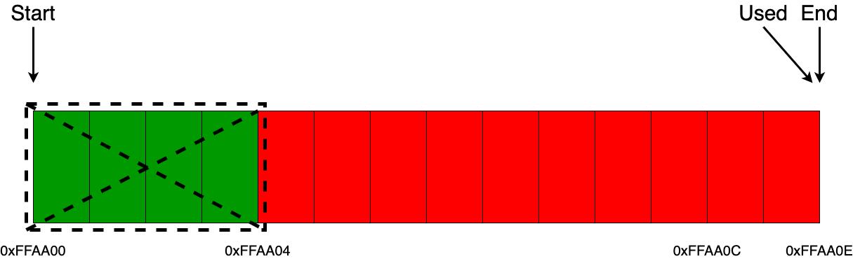 Аллокаторы памяти - 6
