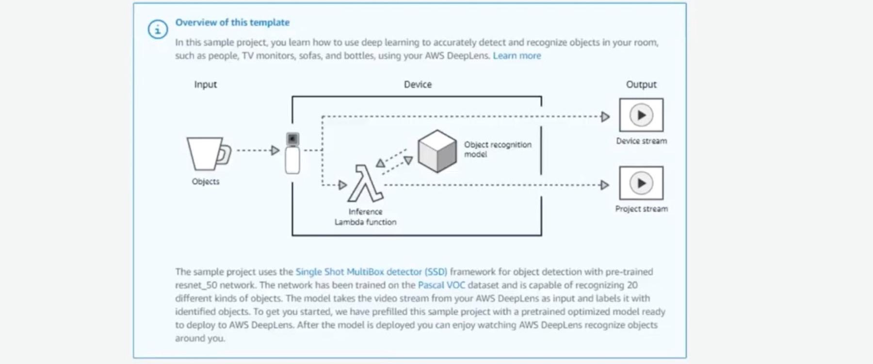 Камера Amazon DeepLens с глубоким обучением. Распаковка, подключение и развертывание проекта - 32