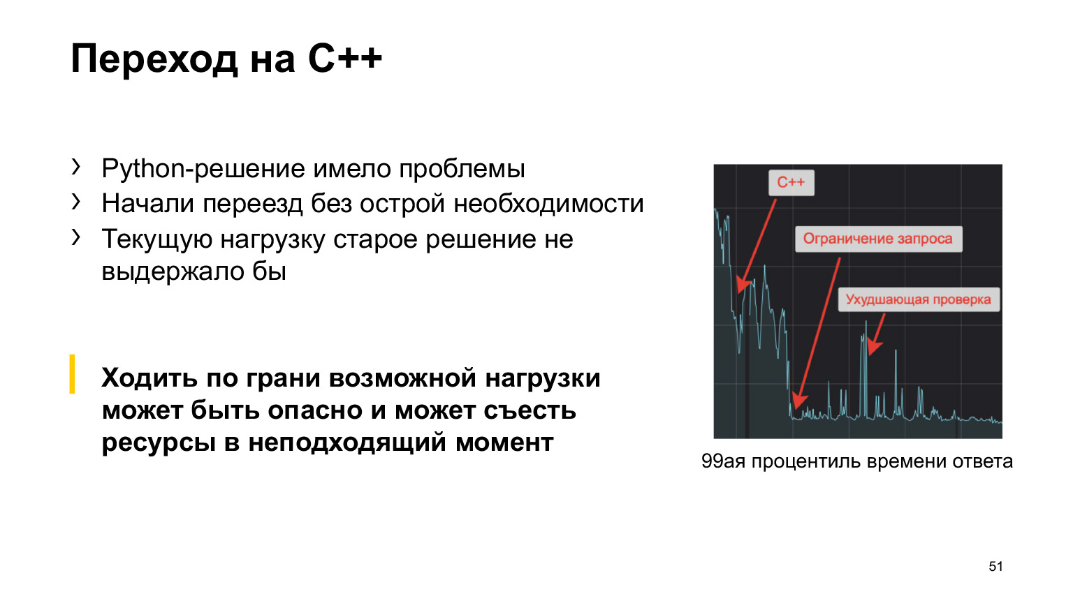 Как коронавирус повлиял на ML-проекты Такси, Еды и Лавки. Доклад Яндекса - 18